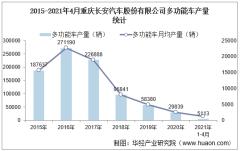 2021年4月重庆长安汽车股份有限公司多功能车产量、销量及产销差额统计分析