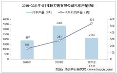 2021年4月江铃控股有限公司汽车产量、销量及产销差额统计分析