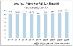 2021年浙江省高考录取分数线、报名人数及各分数段人数统计【图】