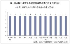 2021年5月中国二极管及类似半导体器件进口数量、进口金额及进口均价统计