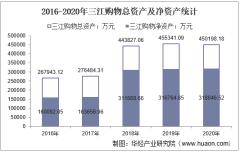 2016-2020年三江购物(601116)总资产、总负债、营业收入、营业成本及净利润统计