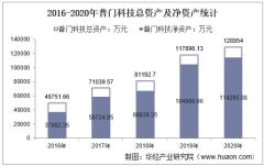 2016-2020年普门科技(688389)总资产、营业收入、营业成本、净利润及股本结构统计