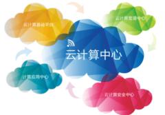 2021年中国政府云计算行业发展前景预测及投资战略研究