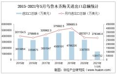 2021年5月乌鲁木齐海关进出口总额及进出口差额统计分析