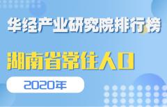 2020年湖南省各地区常住人口数量排行榜:常德市人口性别比最低,老龄化程度最高