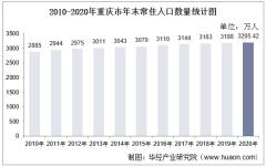 2010-2020年重庆市人口数量、人口年龄构成及城乡人口结构统计分析