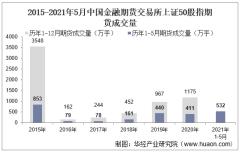 2021年5月中国金融期货交易所上证50股指期货成交量、成交金额及成交均价统计