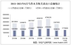 2021年6月乌鲁木齐海关进出口总额及进出口差额统计分析