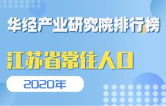 2020年江苏省各地区常住人口数量排行榜:南通市、泰州市65岁及以上人口的比重超22%