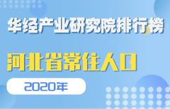 2020年河北省各地区常住人口数量排行榜:辛集老龄化程度最高,定州人口性别比最低