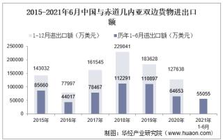 2021年6月中国与赤道几内亚双边贸易额与贸易差额统计