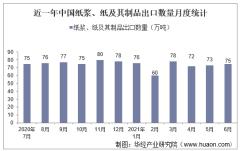 2021年6月中国纸浆、纸及其制品出口数量、出口金额及出口均价统计