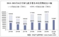 2021年6月中国与波多黎各双边贸易额与贸易差额统计