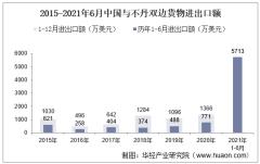 2021年6月中国与不丹双边贸易额与贸易差额统计