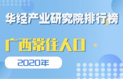 2020年广西各地区常住人口数量排行榜:南宁市常住人口数量位居榜首,桂林市人口老龄化程度最高