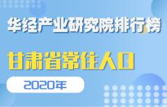 2020年甘肃省各地区常住人口数量排行榜:平凉市人口老龄化程度最高,嘉峪关市人口性别比最低
