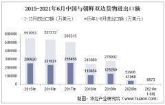 2021年6月中国与朝鲜双边贸易额与贸易差额统计