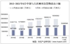 2021年6月中国与大洋洲双边贸易额与贸易差额统计