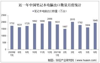 2021年6月中国笔记本电脑出口数量、出口金额及出口均价统计