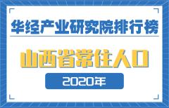 2020年山西省各地区常住人口数量排行榜:忻州市人口老龄化程度最高