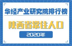 2020年陕西省各地区常住人口数量排行榜:4个市65岁及以上老年人口比重超过15%