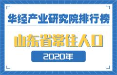 2020年山东省各地区常住人口数量排行榜:威海市人口老龄化程度最高