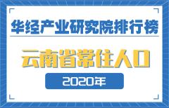 2020年云南省各地区常住人口数量排行榜:昆明市常住人口、城镇化率位居榜首