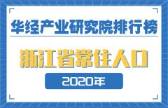 2020年浙江省各地区常住人口数量排行榜:衢州市人口老龄化程度排名第一