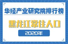 2020年黑龙江省各地区常住人口数量排行榜:哈尔滨市常住人口数量占比31.43%