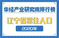 2020年辽宁省各地区常住人口数量排行榜:9个市人口性别比低于100,2个地区65岁及以上人口比重超20%