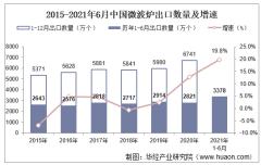 2021年6月中国微波炉出口数量、出口金额及出口均价统计