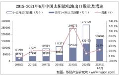 2021年6月中国太阳能电池出口数量、出口金额及出口均价统计