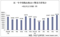 2021年6月中国拖拉机出口数量、出口金额及出口均价统计