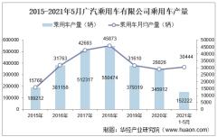 2021年5月广汽乘用车有限公司乘用车产量、销量及产销差额统计分析