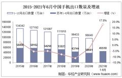 2021年6月中国手机出口数量、出口金额及出口均价统计