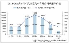 2021年5月广汽三菱汽车有限公司乘用车产量、销量及产销差额统计分析