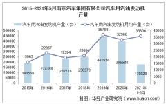 2021年5月南京汽车集团有限公司汽车用汽油发动机产量、销量及产销差额统计分析