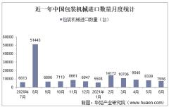 2021年6月中国包装机械进口数量、进口金额及进口均价统计