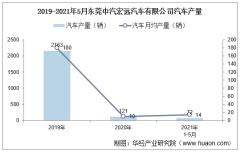 2021年5月东莞中汽宏远汽车有限公司汽车产量及销量统计分析