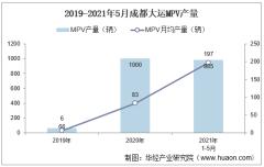 2021年5月成都大运MPV产销量、产销差额及各车型产量结构统计分析