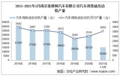 2021年5月南京依维柯汽车有限公司汽车用柴油发动机产量、销量及产销差额统计分析