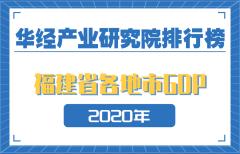 2020年福建省各地市GDP排行榜:泉州、福州均破万亿,6城增速超3%