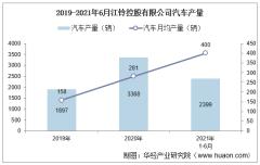 2021年6月江铃控股有限公司汽车产量、销量及产销差额统计分析