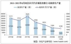 2021年6月河北中兴汽车制造有限公司商用车产量、销量及产销差额统计分析