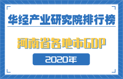2020年河南省各地市GDP排行榜:郑州市12003亿元总量领先
