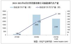 2021年6月江铃控股有限公司新能源汽车产量、销量及产销差额统计分析