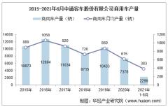 2021年6月中通客车股份有限公司商用车产量、销量及产销差额统计分析