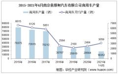 2021年6月南京依维柯汽车有限公司商用车产量、销量及产销差额统计分析