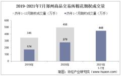 2021年7月郑州商品交易所棉花期权成交量、成交金额及成交均价统计
