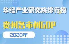 2020年贵州省各市州GDP排行榜:贵阳经济总量和增速双第一